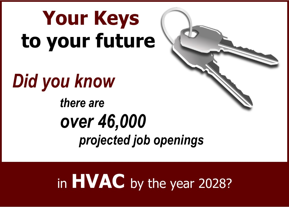 over 82,000 job openings in electrical tech in ohio in the next ten years - get trained today - ACWHCC career center