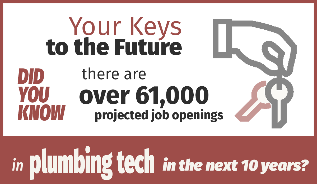 over 61,000 job openings in plumbing tech in ohio in the next ten years - get trained today - ACWHCC career center